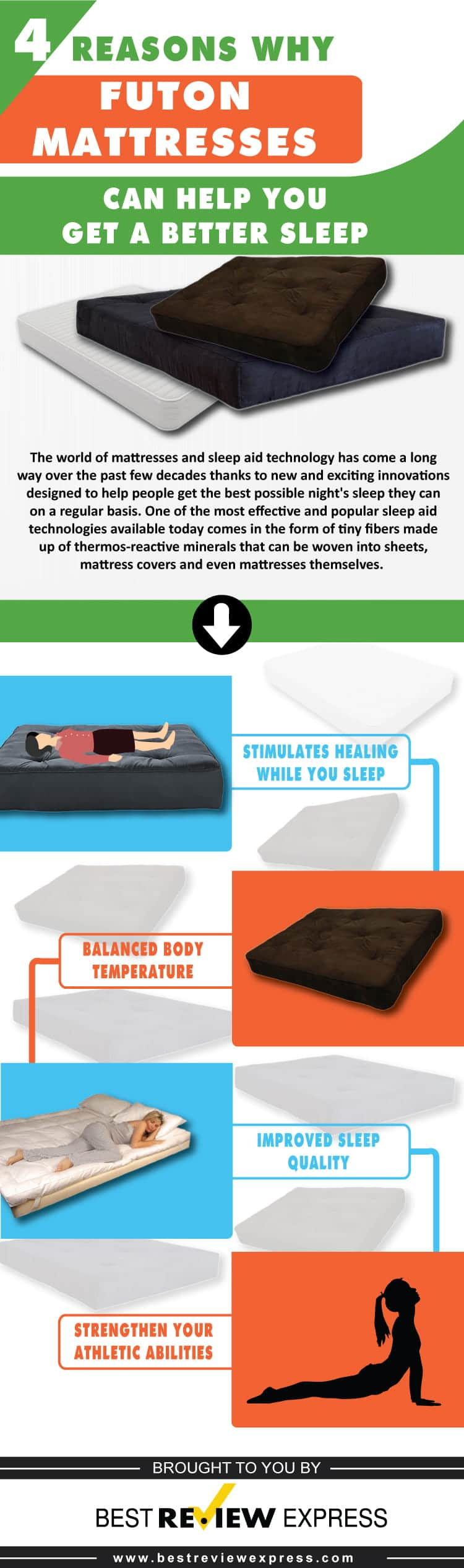 4 Reasons Why Futon Mattresses Can Help You Get a Better Sleep